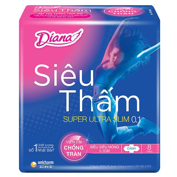 Băng Vệ Sinh Diana Siêu Thấm Siêu Mỏng 0.1 Gói 8 Miếng